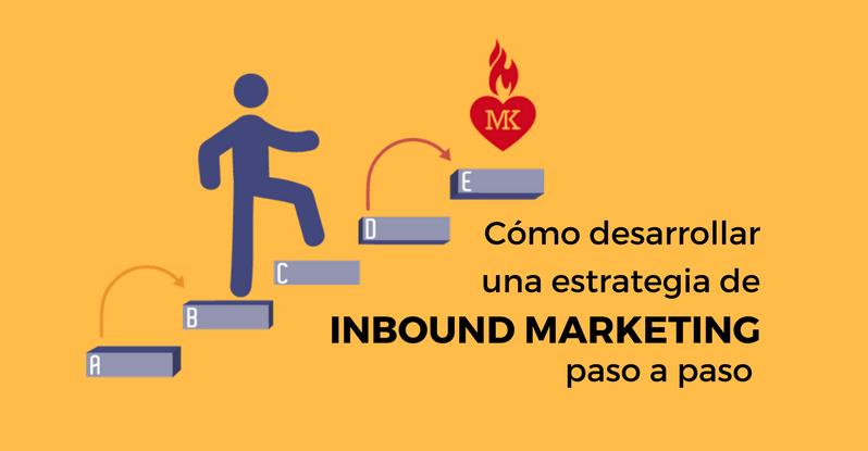 como desarrollar una estrategia de inbound marketing paso a paso